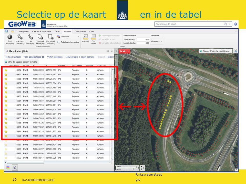 Rijkswaterstaat 19gis RWS BEDRIJFSINFORMATIE Selectie op de kaart en in de tabel