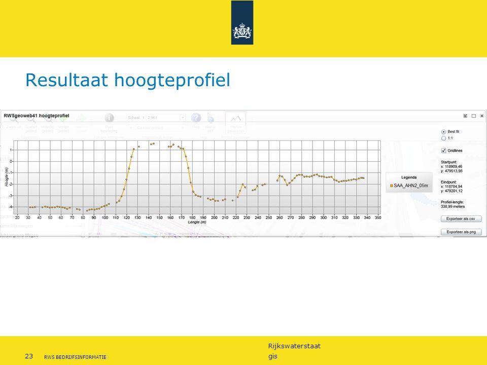 Rijkswaterstaat 23gis RWS BEDRIJFSINFORMATIE Resultaat hoogteprofiel