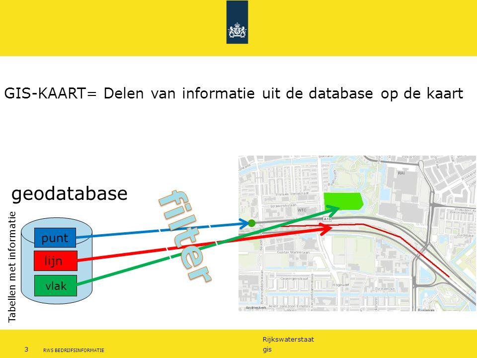 Rijkswaterstaat 3gis RWS BEDRIJFSINFORMATIE punt lijn vlak geodatabase GIS-KAART= Delen van informatie uit de database op de kaart Tabellen met inform