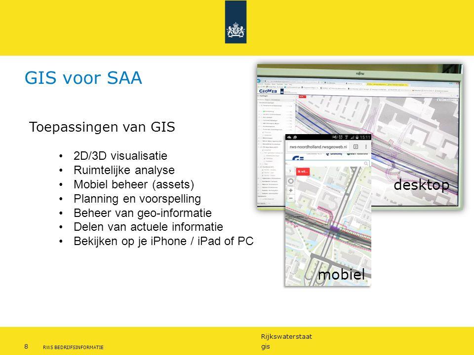 Rijkswaterstaat 8gis RWS BEDRIJFSINFORMATIE GIS voor SAA Toepassingen van GIS 2D/3D visualisatie Ruimtelijke analyse Mobiel beheer (assets) Planning e