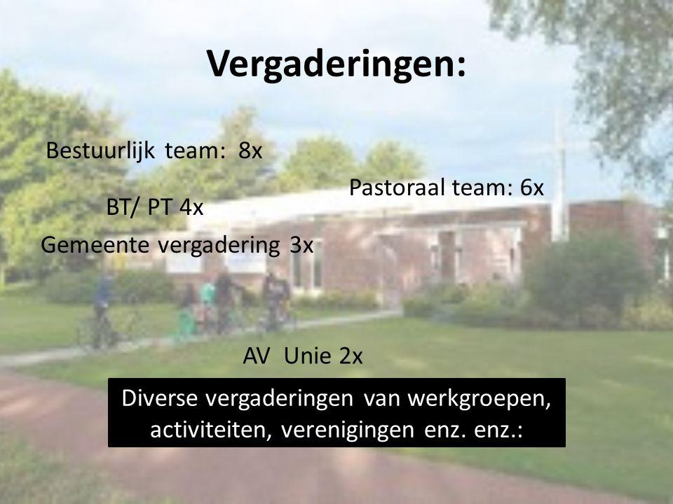 Vergaderingen: BT/ PT 4x Gemeente vergadering 3x Bestuurlijk team: 8x AV Unie 2x Pastoraal team: 6x Diverse vergaderingen van werkgroepen, activiteiten, verenigingen enz.