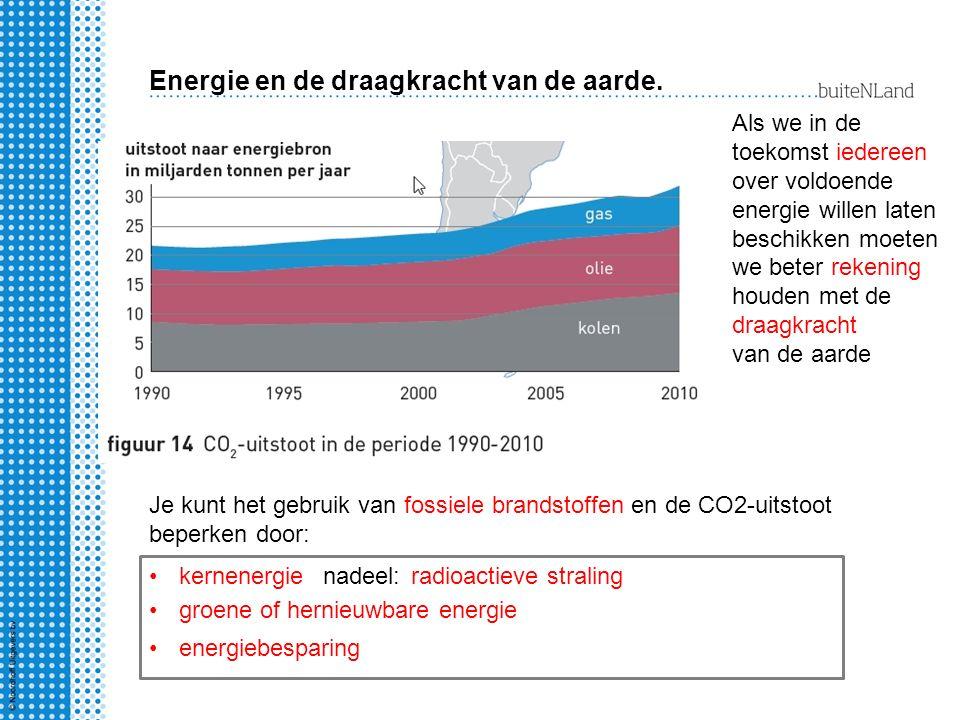 Energie en de draagkracht van de aarde. Als we in de toekomst iedereen over voldoende energie willen laten beschikken moeten we beter rekening houden