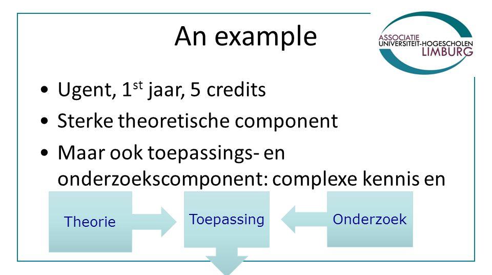 An example Ugent, 1 st jaar, 5 credits Sterke theoretische component Maar ook toepassings- en onderzoekscomponent: complexe kennis en V Theorie Toepassing Onderzoek