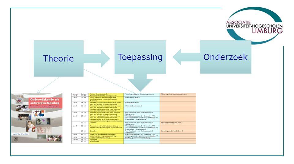 Theorie Toepassing Onderzoek