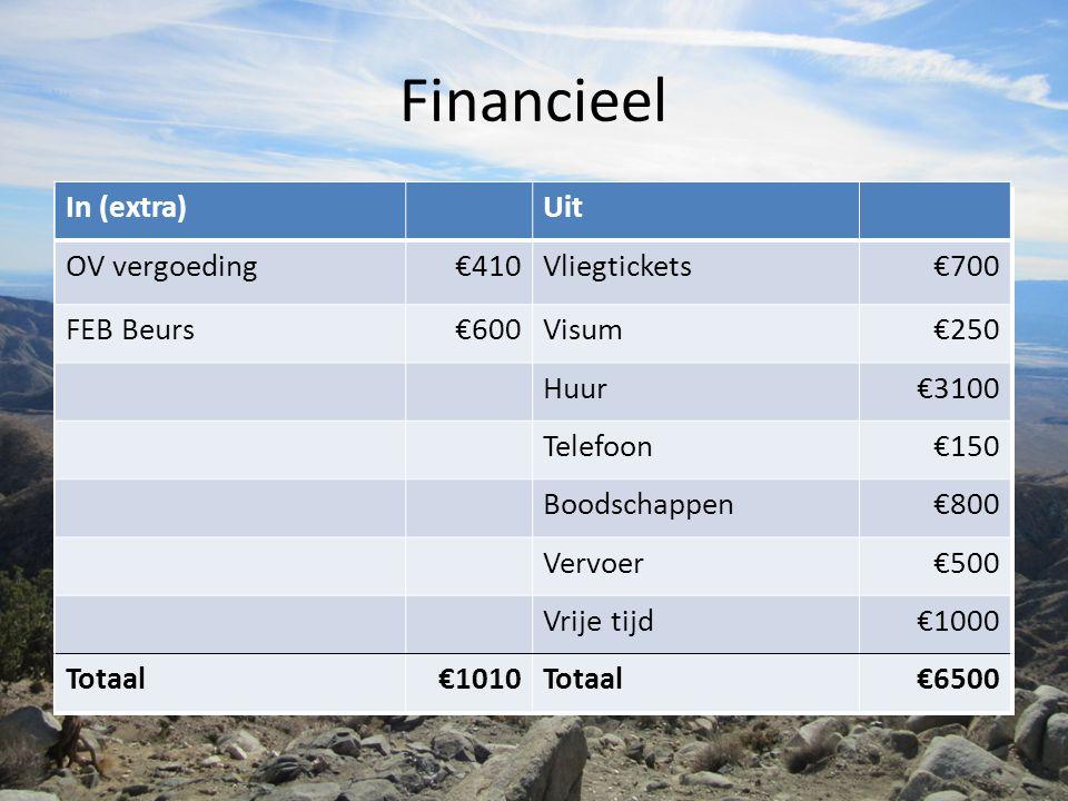 Financieel In (extra)Uit OV vergoeding€410Vliegtickets€700 FEB Beurs€600Visum€250 Huur€3100 Telefoon€150 Boodschappen€800 Vervoer€500 Vrije tijd€1000 Totaal€1010Totaal€6500