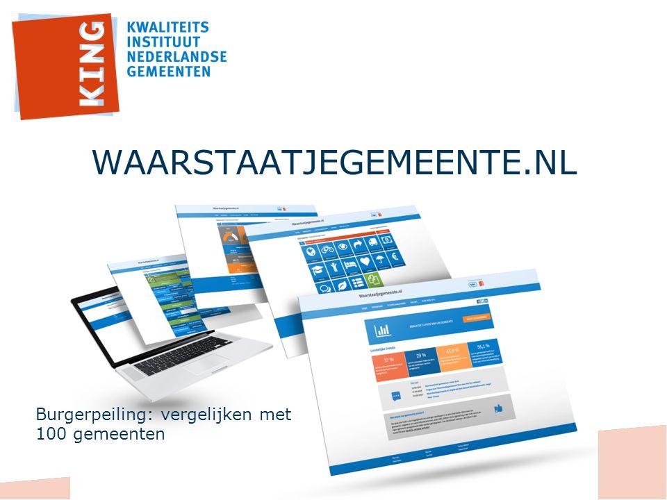 WAARSTAATJEGEMEENTE.NL Burgerpeiling: vergelijken met 100 gemeenten