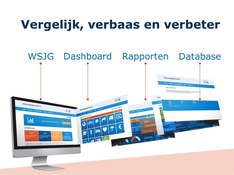 Vergelijk, verbaas en verbeter WSJG Dashboard Rapporten Database