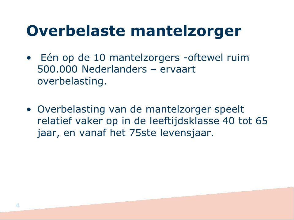 Overbelaste mantelzorger Eén op de 10 mantelzorgers -oftewel ruim 500.000 Nederlanders – ervaart overbelasting.