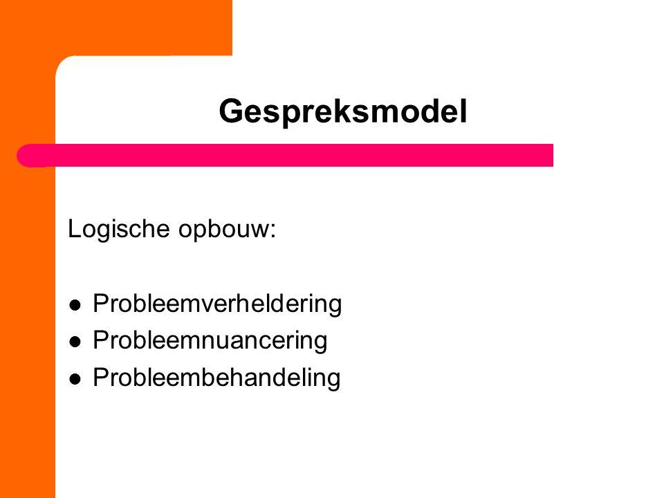 Gespreksmodel Logische opbouw: Probleemverheldering Probleemnuancering Probleembehandeling