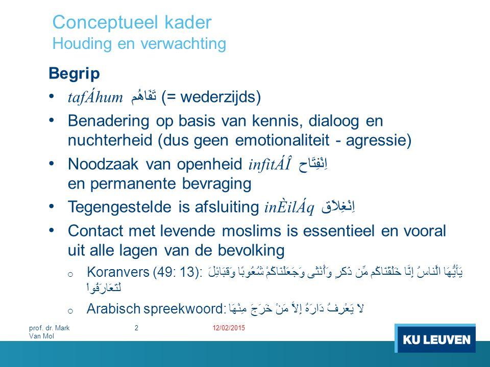 Conceptueel kader Houding en verwachting Begrip tafÁhum تَفَاهُم (= wederzijds) Benadering op basis van kennis, dialoog en nuchterheid (dus geen emoti