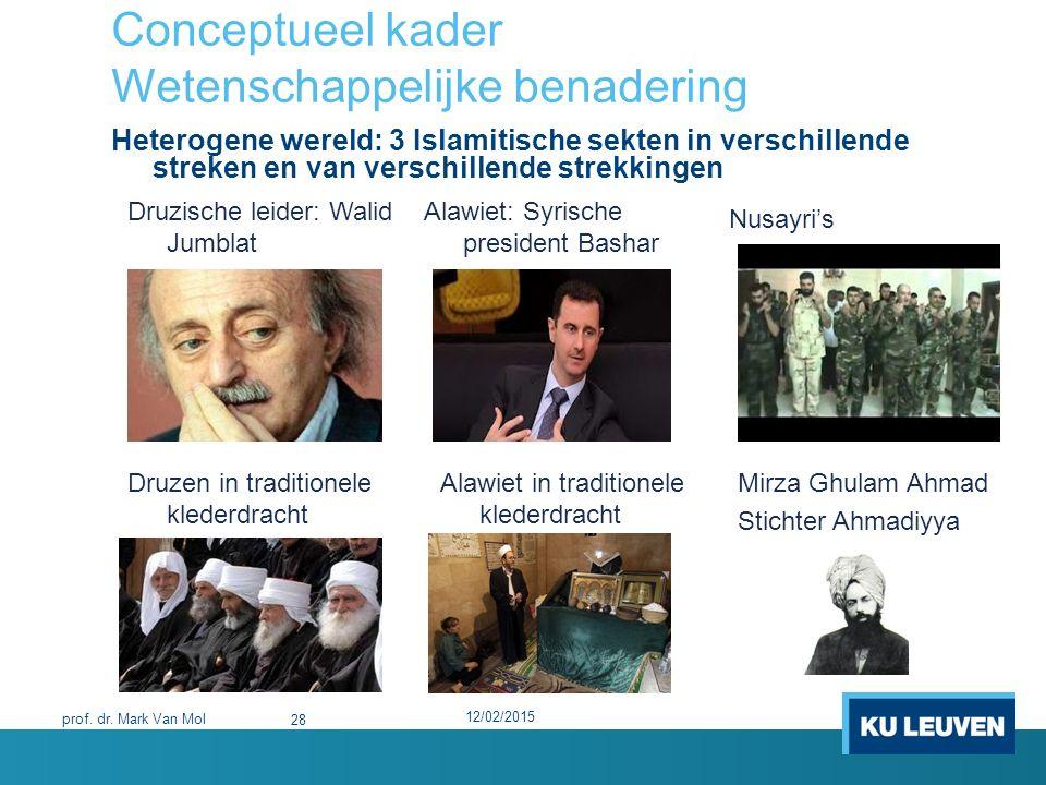 Conceptueel kader Wetenschappelijke benadering Heterogene wereld: 3 Islamitische sekten in verschillende streken en van verschillende strekkingen 12/0