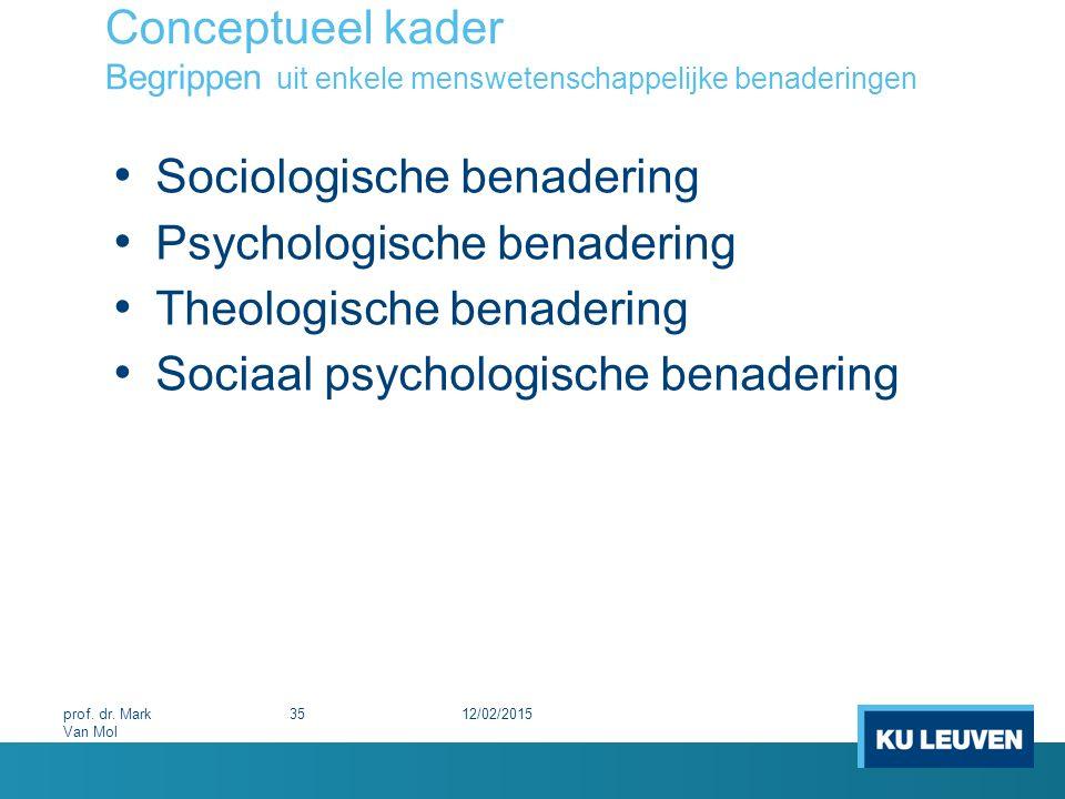 Conceptueel kader Begrippen uit enkele menswetenschappelijke benaderingen Sociologische benadering Psychologische benadering Theologische benadering S