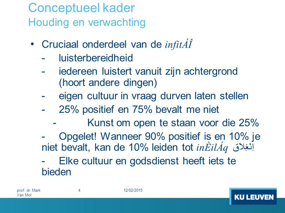 Conceptueel kader Wettisch scrupuleuze banadering 1 12/02/201565prof. dr. Mark Van Mol