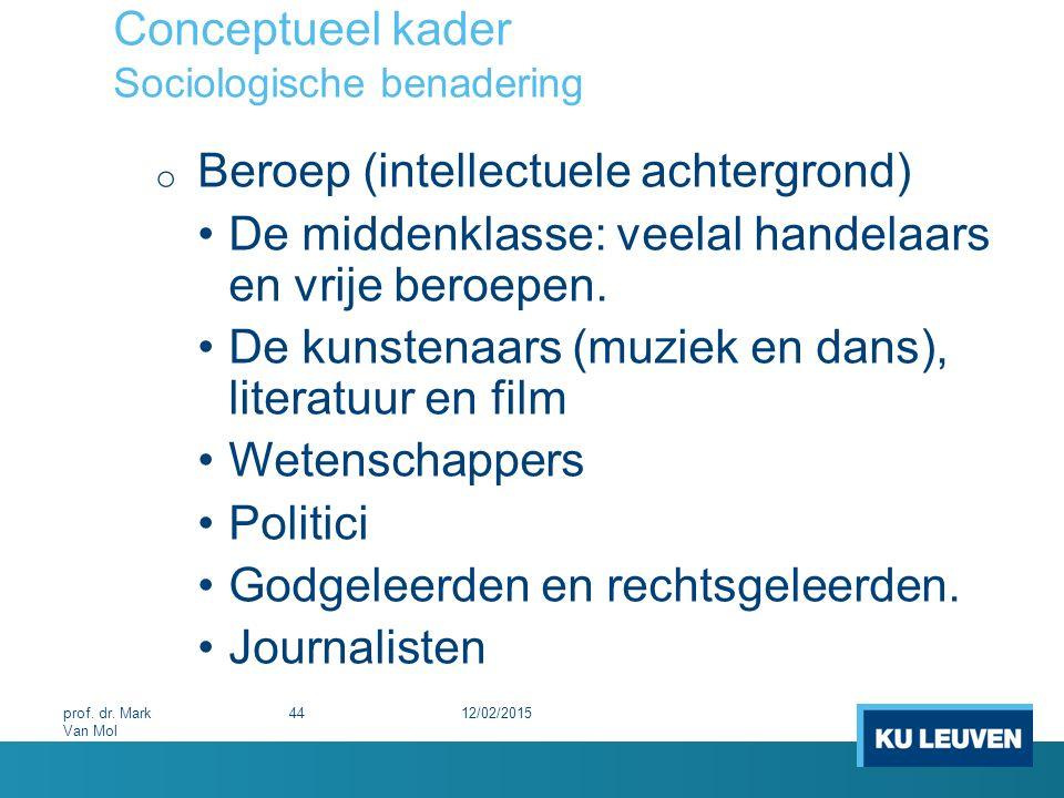 Conceptueel kader Sociologische benadering o Beroep (intellectuele achtergrond) De middenklasse: veelal handelaars en vrije beroepen. De kunstenaars (