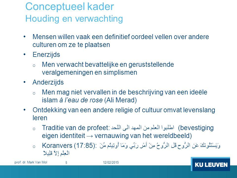 Conceptueel kader Wettisch scrupuleuze banadering 2 12/02/201566prof. dr. Mark Van Mol
