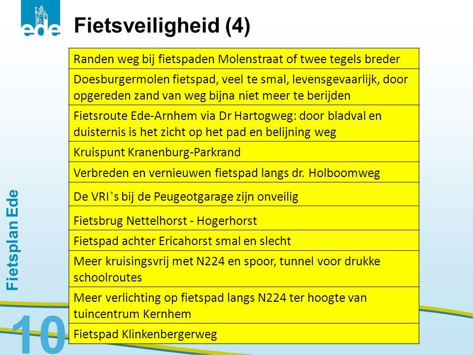 Fietsplan Ede 10 Fietsveiligheid (4) Randen weg bij fietspaden Molenstraat of twee tegels breder Doesburgermolen fietspad, veel te smal, levensgevaarl