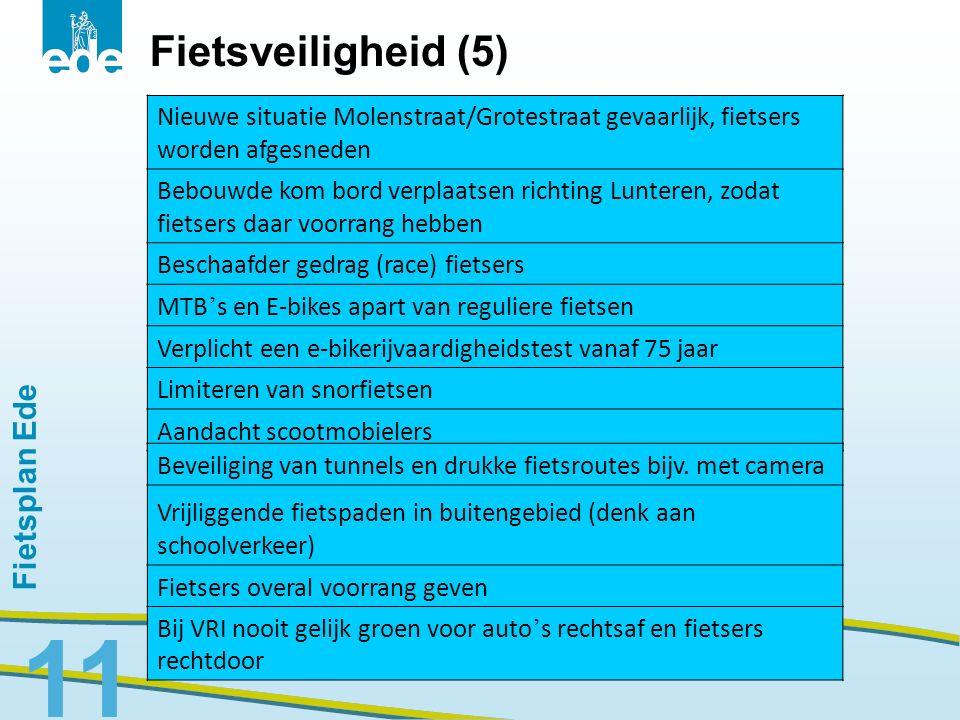 Fietsplan Ede 11 Fietsveiligheid (5) Nieuwe situatie Molenstraat/Grotestraat gevaarlijk, fietsers worden afgesneden Bebouwde kom bord verplaatsen rich