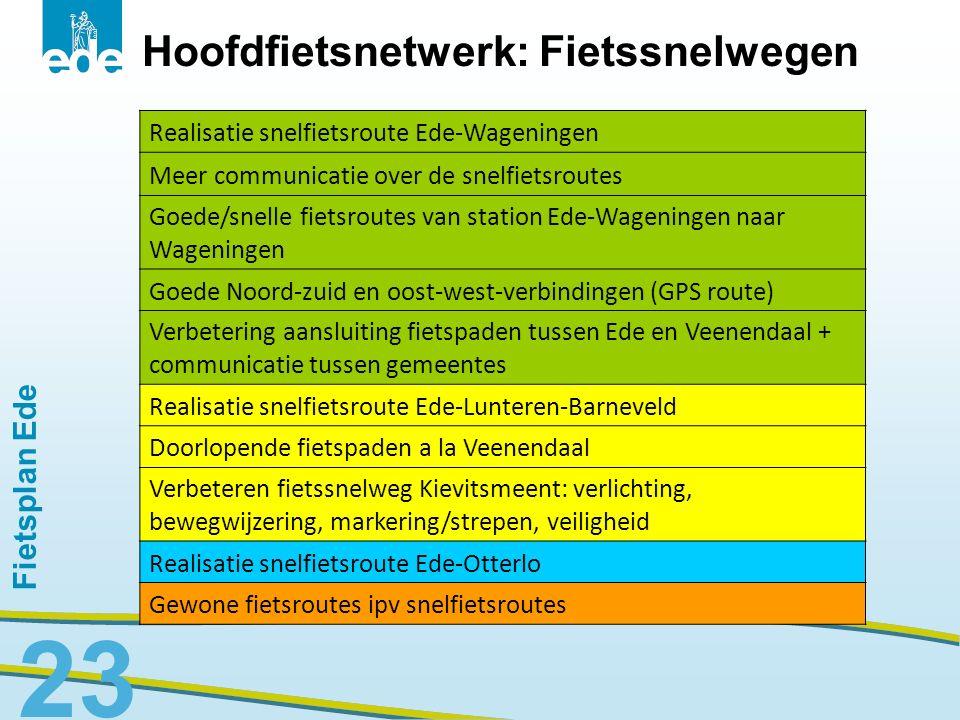 Fietsplan Ede Hoofdfietsnetwerk: Fietssnelwegen 23 Realisatie snelfietsroute Ede-Wageningen Meer communicatie over de snelfietsroutes Goede/snelle fie