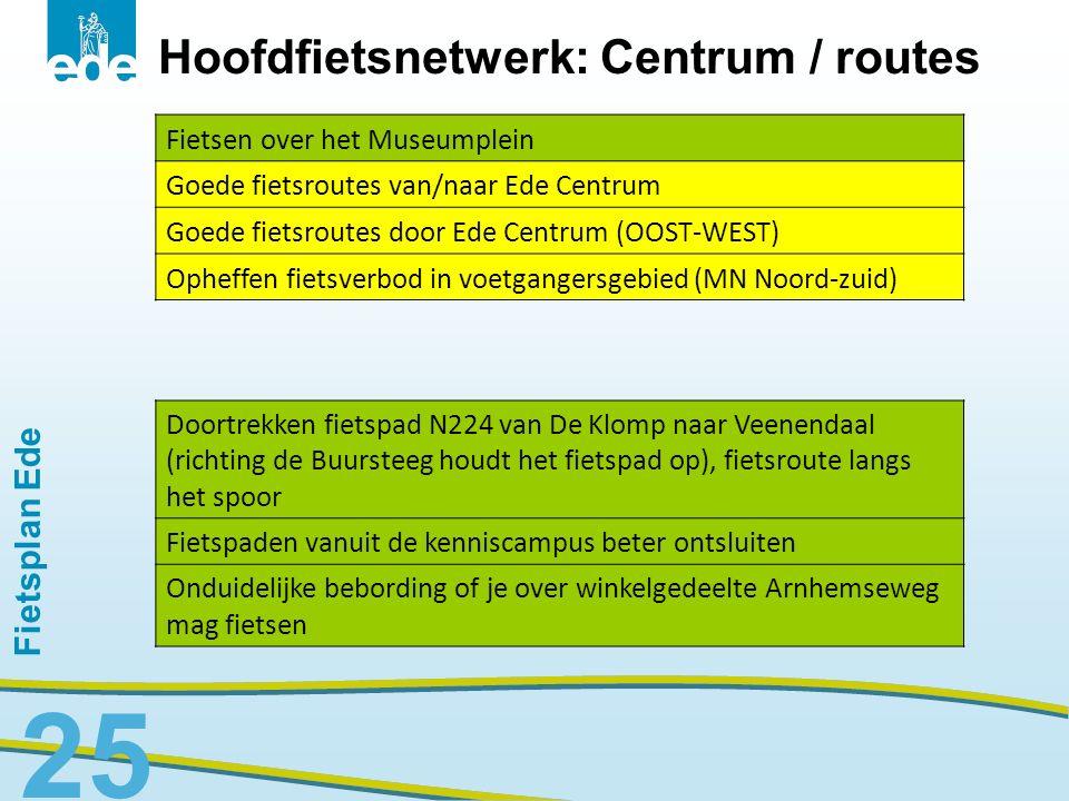 Fietsplan Ede Hoofdfietsnetwerk: Centrum / routes 25 Fietsen over het Museumplein Goede fietsroutes van/naar Ede Centrum Goede fietsroutes door Ede Ce