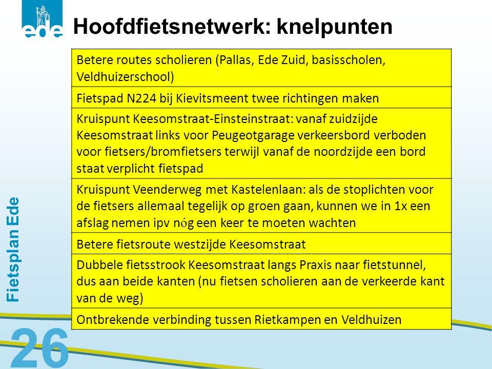 Fietsplan Ede Hoofdfietsnetwerk: knelpunten 26 Betere routes scholieren (Pallas, Ede Zuid, basisscholen, Veldhuizerschool) Fietspad N224 bij Kievitsme