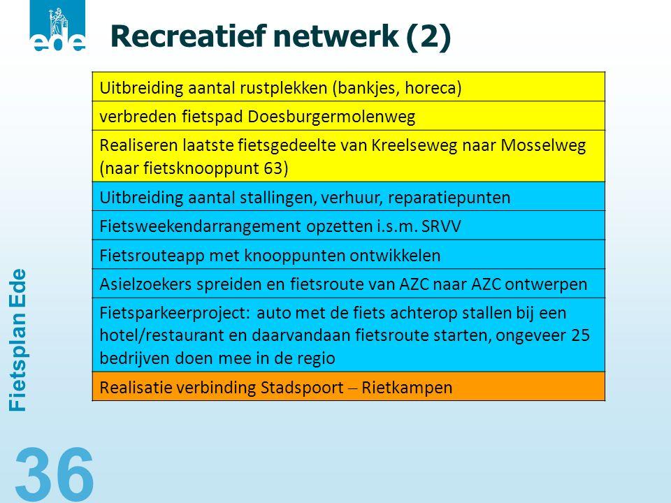 Fietsplan Ede 36 Recreatief netwerk (2) Uitbreiding aantal rustplekken (bankjes, horeca) verbreden fietspad Doesburgermolenweg Realiseren laatste fiet