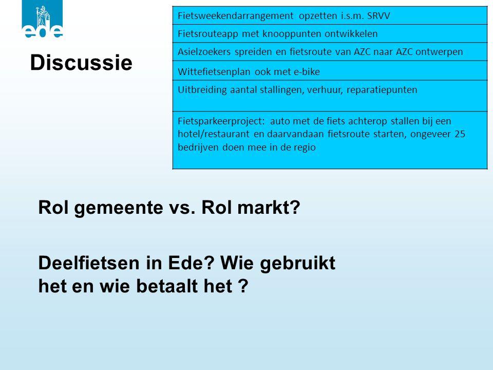 Discussie Rol gemeente vs. Rol markt? Deelfietsen in Ede? Wie gebruikt het en wie betaalt het ? Fietsweekendarrangement opzetten i.s.m. SRVV Fietsrout