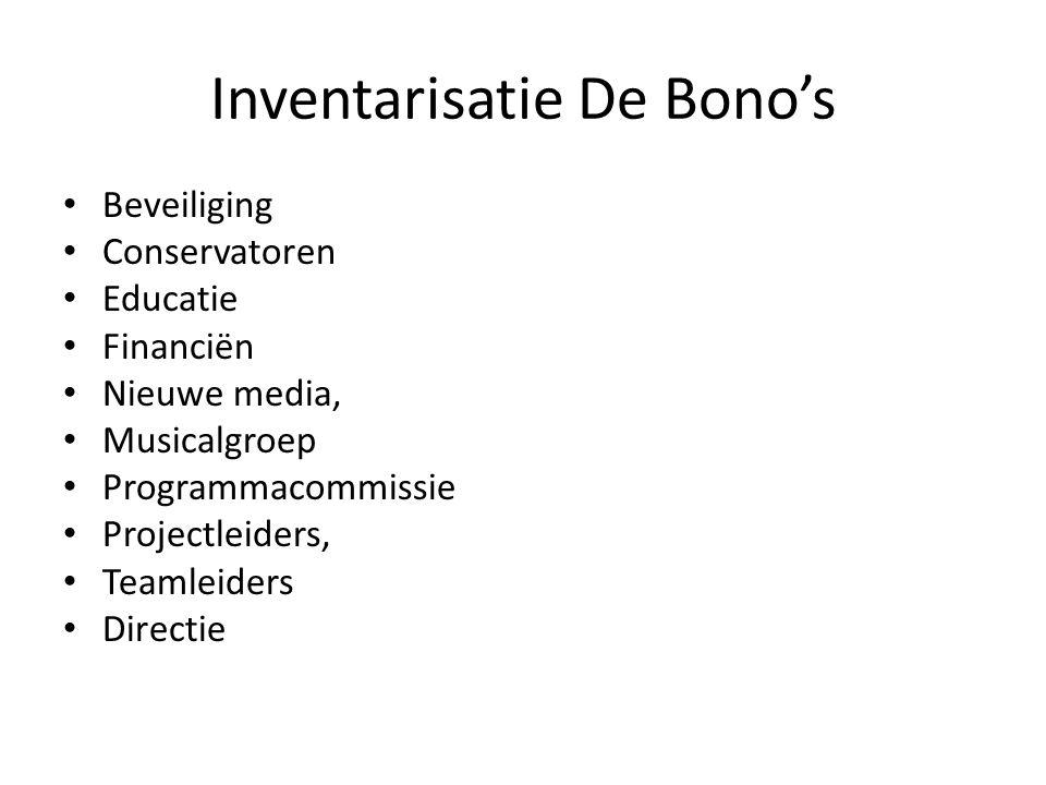 Inventarisatie De Bono's Beveiliging Conservatoren Educatie Financiën Nieuwe media, Musicalgroep Programmacommissie Projectleiders, Teamleiders Directie