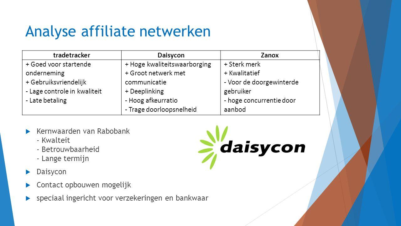 Analyse affiliate netwerken  Kernwaarden van Rabobank - Kwalteit - Betrouwbaarheid - Lange termijn  Daisycon  Contact opbouwen mogelijk  speciaal