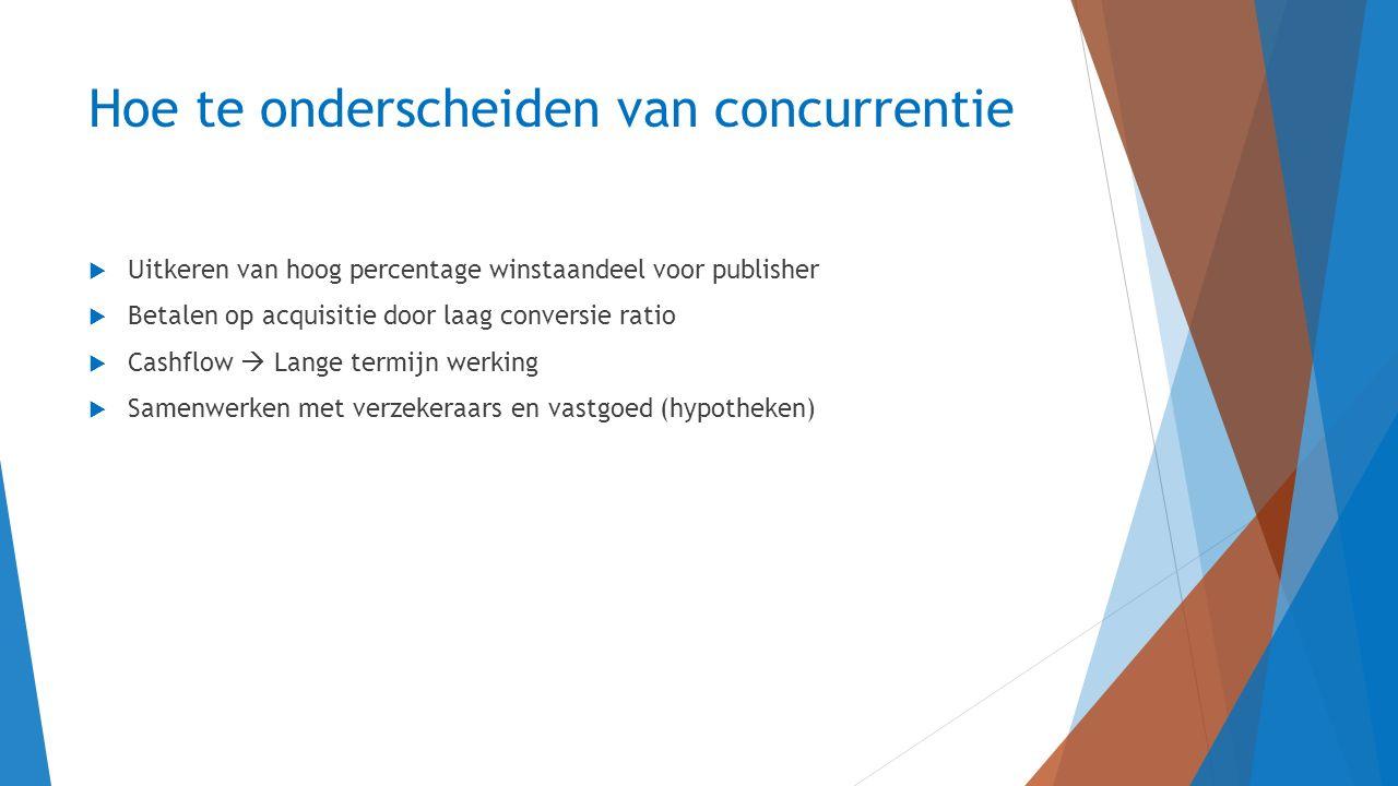Hoe te onderscheiden van concurrentie  Uitkeren van hoog percentage winstaandeel voor publisher  Betalen op acquisitie door laag conversie ratio  C