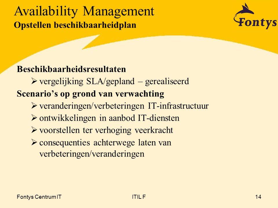 Fontys Centrum ITITIL F14 Beschikbaarheidsresultaten  vergelijking SLA/gepland – gerealiseerd Scenario's op grond van verwachting  veranderingen/verbeteringen IT-infrastructuur  ontwikkelingen in aanbod IT-diensten  voorstellen ter verhoging veerkracht  consequenties achterwege laten van verbeteringen/veranderingen Availability Management Opstellen beschikbaarheidplan
