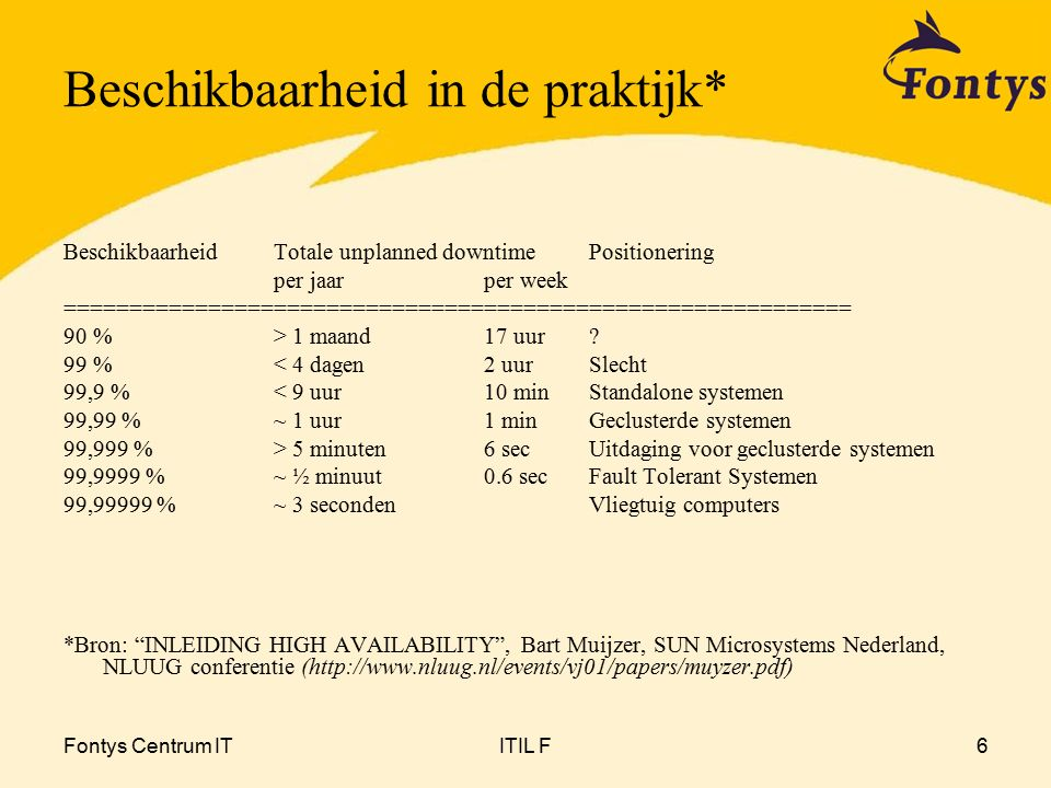 Fontys Centrum ITITIL F7 Availability formule Available alleen als beide werken = A x B = 0.9 * 0.8 = 0.72 or 72% Avail = 90% MonitorCPU Avail = 80% Serieel Available = 1 - Niet Available = 1 - beide down = 1 - (A Down x B Down) = 1- (0.1 * 0.2) = 0.98 or 98% Avail = 90% Disk B Disk A Avail = 80% Parallel