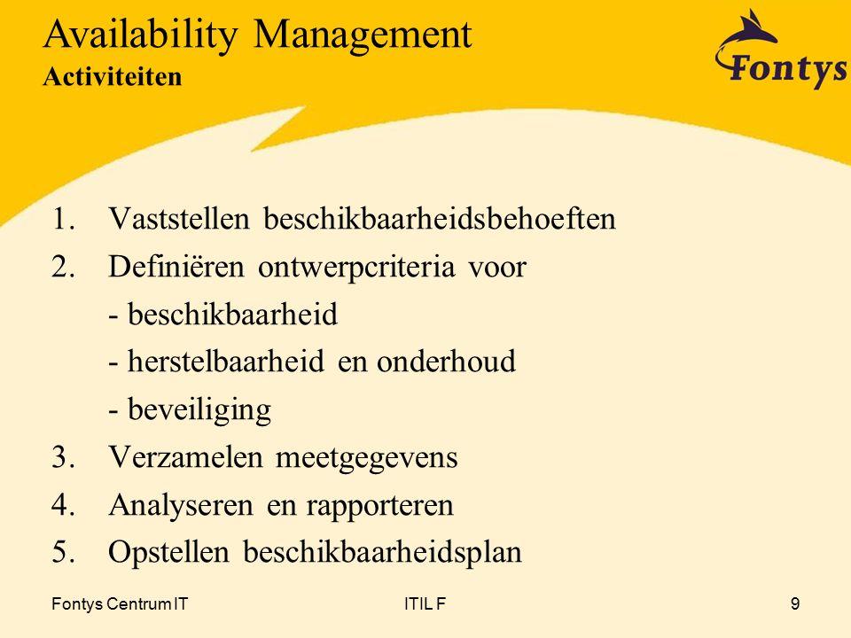 Fontys Centrum ITITIL F10 Tijdens SLM (zie activiteiten SLM)  specificeren van beschikbaarheideisen  haalbaarheid onderzoeken  kosten inzichtelijk maken Availability Management Vaststellen beschikbaarheidbehoeften