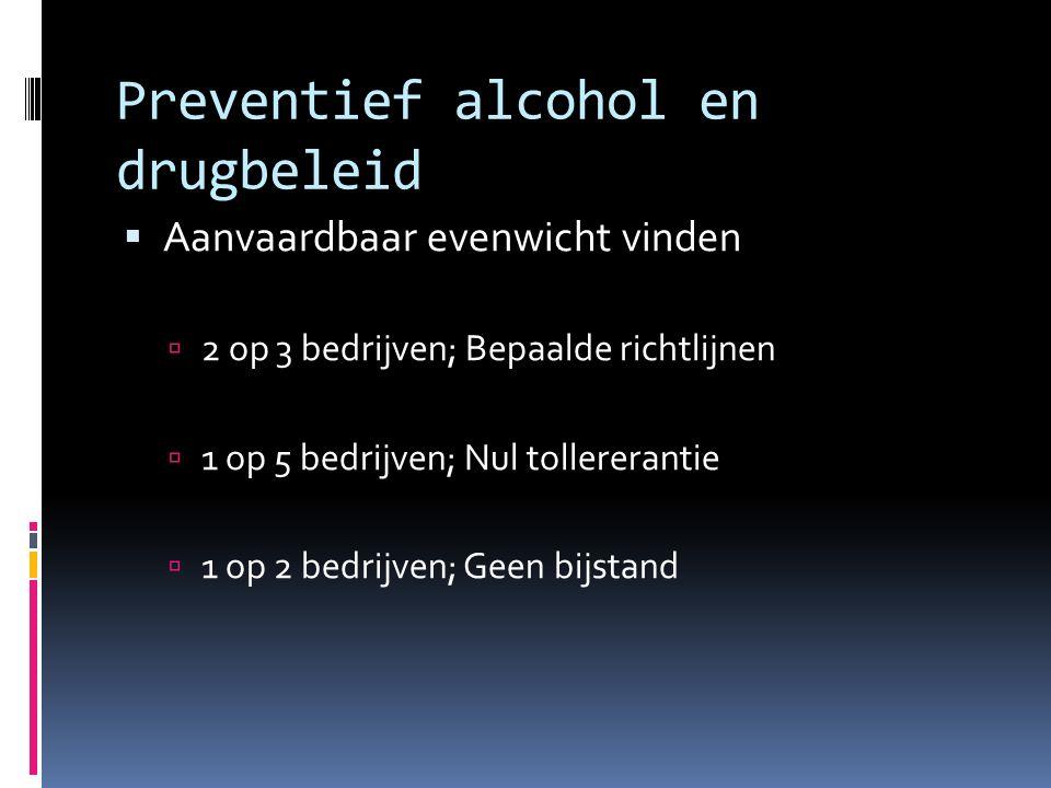 Preventief alcohol en drugbeleid  Aanvaardbaar evenwicht vinden  2 op 3 bedrijven; Bepaalde richtlijnen  1 op 5 bedrijven; Nul tollererantie  1 op