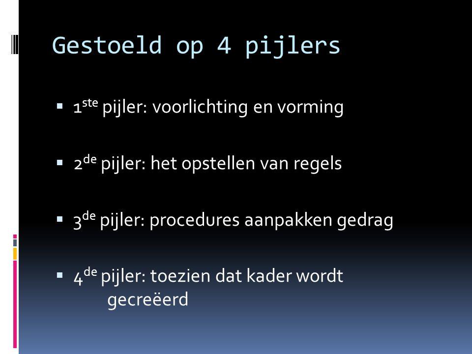 Gestoeld op 4 pijlers  1 ste pijler: voorlichting en vorming  2 de pijler: het opstellen van regels  3 de pijler: procedures aanpakken gedrag  4 d