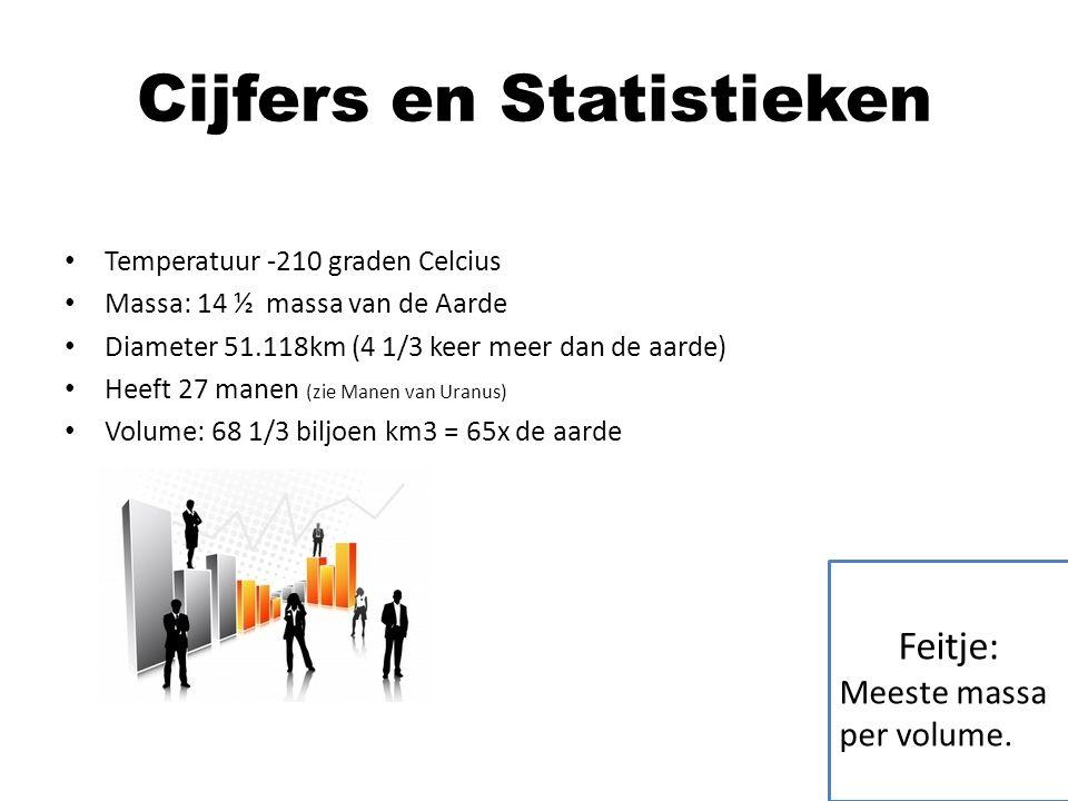 Cijfers en Statistieken Temperatuur -210 graden Celcius Massa: 14 ½ massa van de Aarde Diameter 51.118km (4 1/3 keer meer dan de aarde) Heeft 27 manen