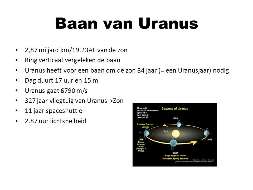Baan van Uranus 2,87 miljard km/19.23AE van de zon Ring verticaal vergeleken de baan Uranus heeft voor een baan om de zon 84 jaar (= een Uranusjaar) n