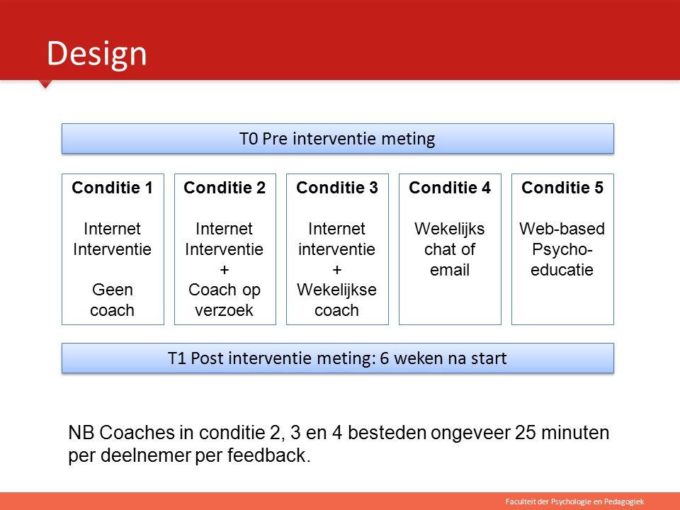Faculteit der Psychologie en Pedagogiek Design Conditie 1 Internet Interventie Geen coach Conditie 5 Web-based Psycho- educatie Conditie 2 Internet In