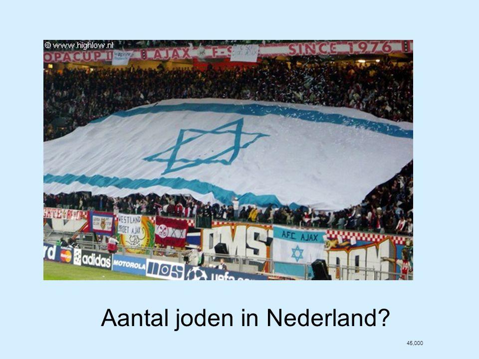 Aantal joden in Nederland? 45,000