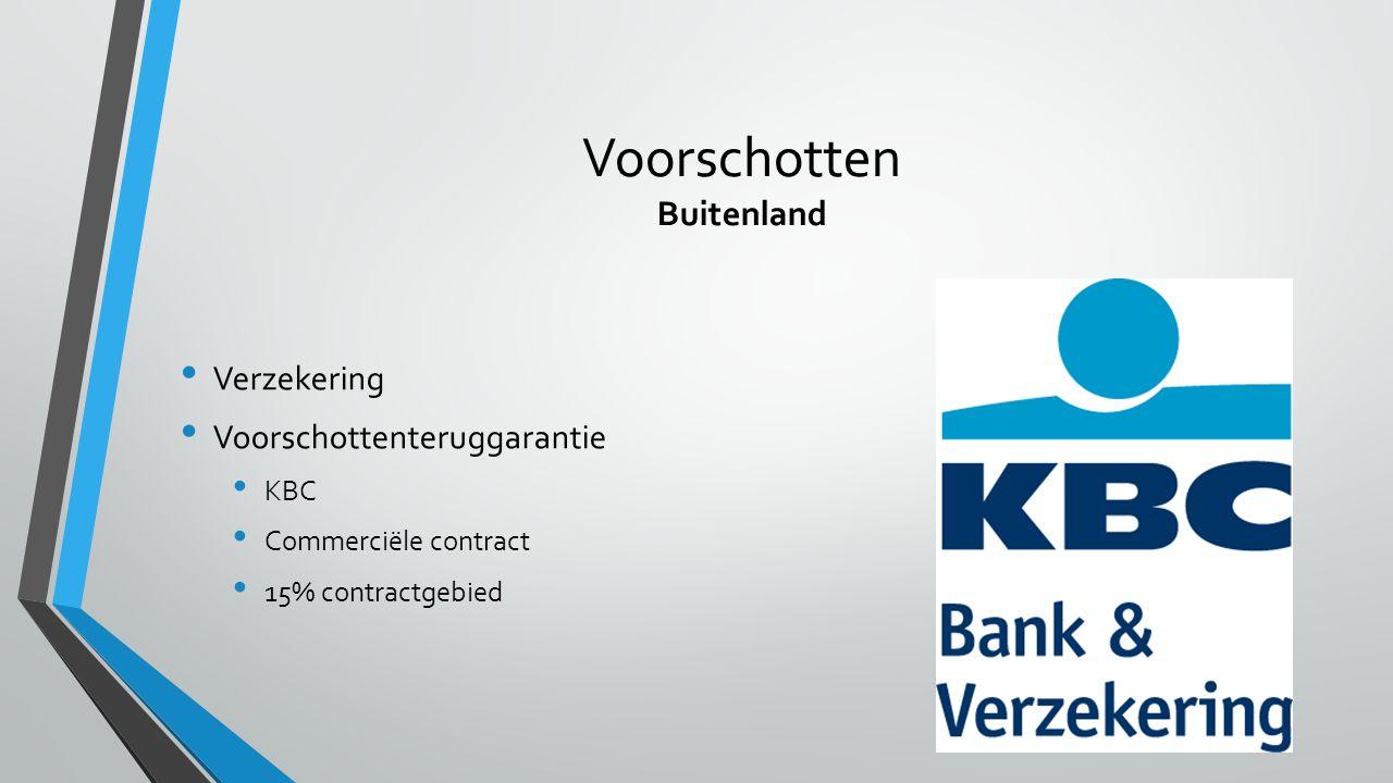 Voorschotten Buitenland Verzekering Voorschottenteruggarantie KBC Commerciële contract 15% contractgebied