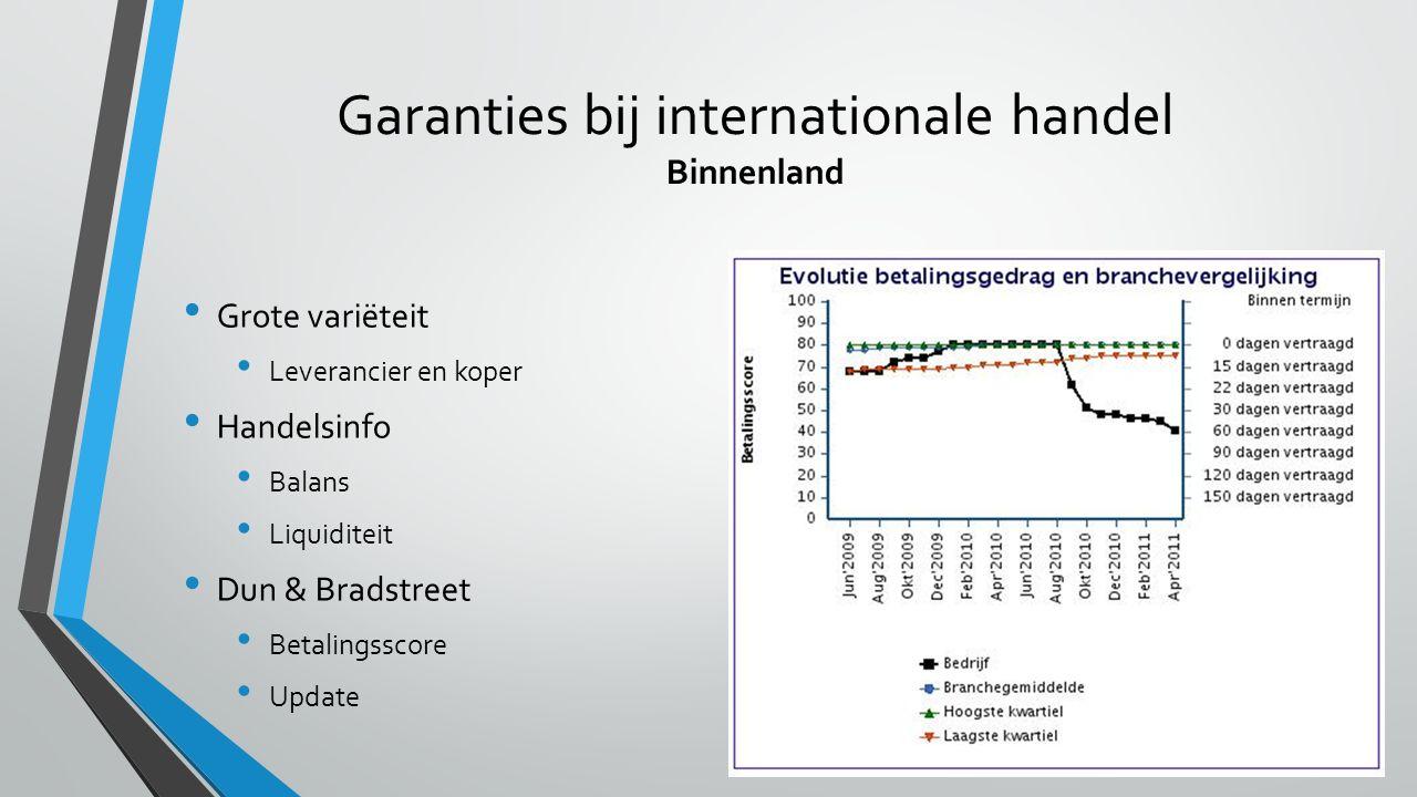 Garanties bij internationale handel Buitenland Grote variëteit Eerst betalen Vertrouwen Soort aanpak Financiële situatie Balans Liquiditeit