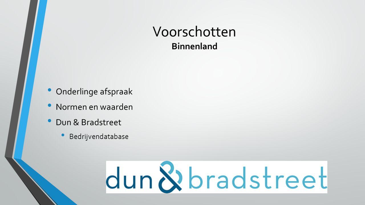 Voorschotten Binnenland Onderlinge afspraak Normen en waarden Dun & Bradstreet Bedrijvendatabase