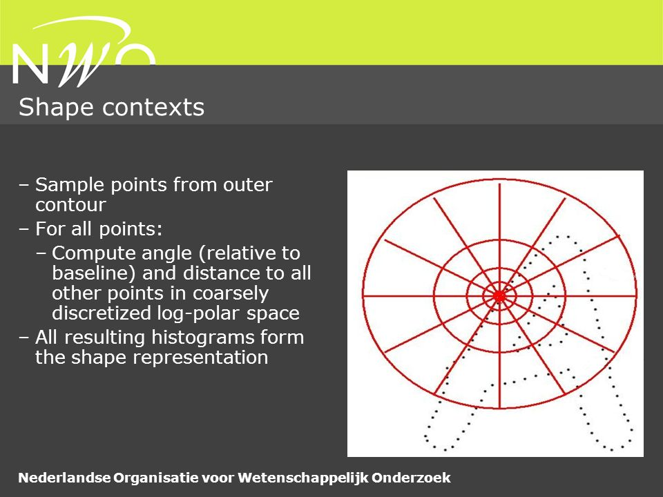 Nederlandse Organisatie voor Wetenschappelijk Onderzoek Shape contexts –Sample points from outer contour –For all points: –Compute angle (relative to baseline) and distance to all other points in coarsely discretized log-polar space –All resulting histograms form the shape representation