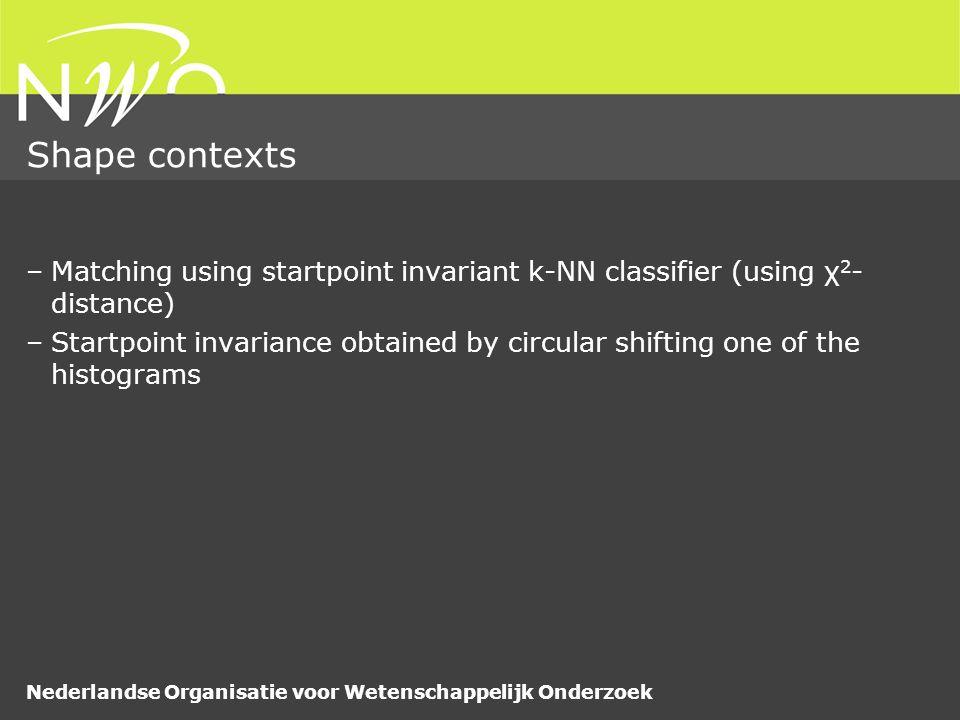 Nederlandse Organisatie voor Wetenschappelijk Onderzoek Shape contexts –Matching using startpoint invariant k-NN classifier (using χ 2 - distance) –Startpoint invariance obtained by circular shifting one of the histograms
