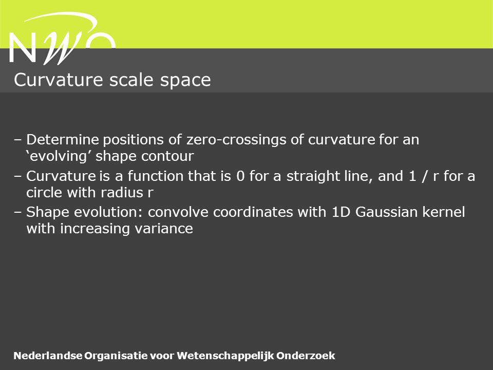Nederlandse Organisatie voor Wetenschappelijk Onderzoek Curvature scale space –Determine positions of zero-crossings of curvature for an 'evolving' sh