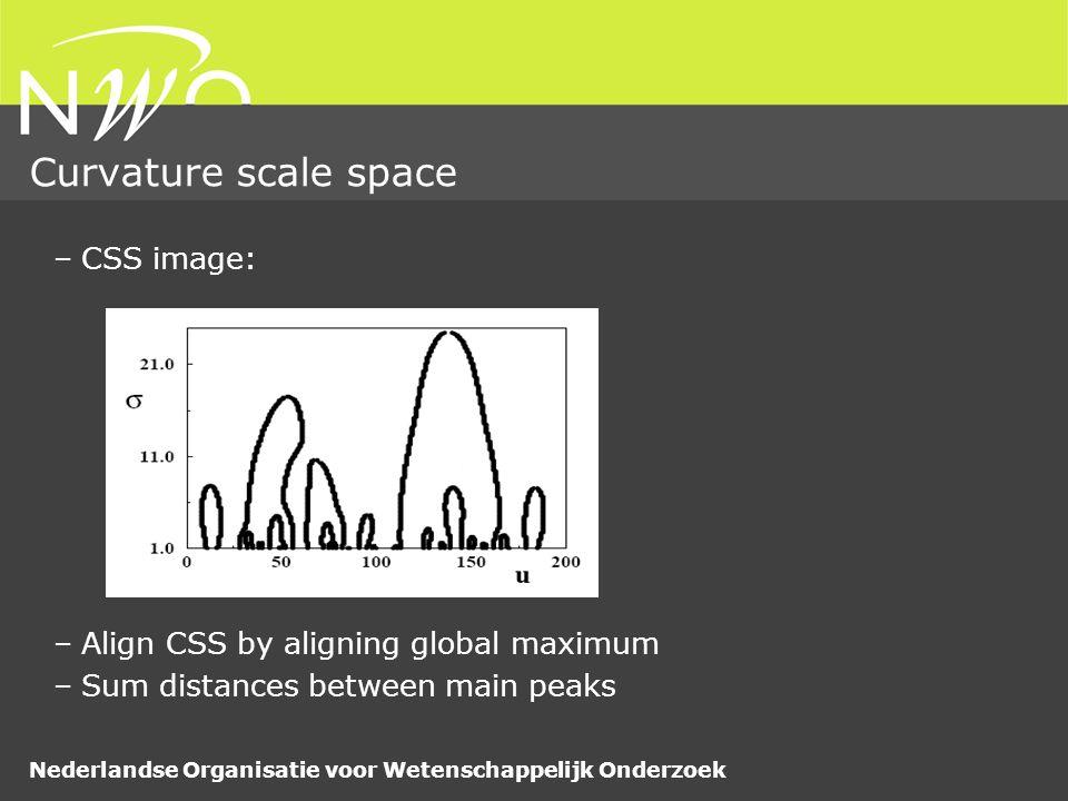 Nederlandse Organisatie voor Wetenschappelijk Onderzoek Curvature scale space –CSS image: –Align CSS by aligning global maximum –Sum distances between main peaks