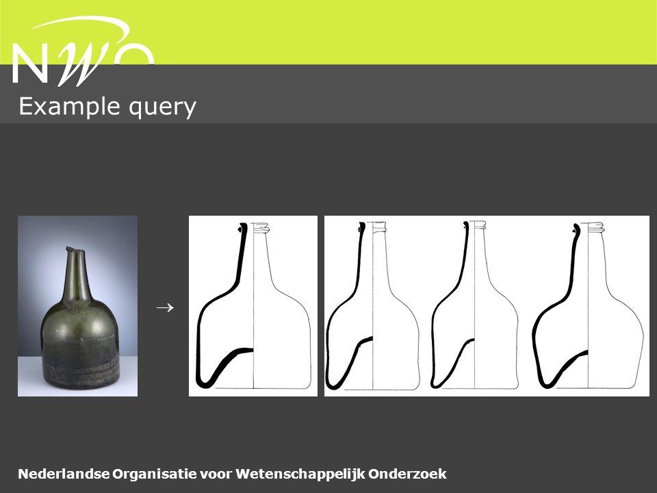 Nederlandse Organisatie voor Wetenschappelijk Onderzoek Example query 