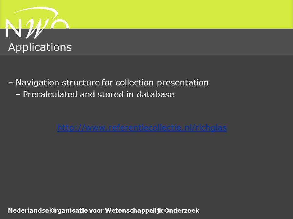 Nederlandse Organisatie voor Wetenschappelijk Onderzoek Applications –Navigation structure for collection presentation –Precalculated and stored in da