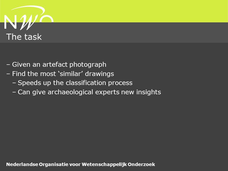 Nederlandse Organisatie voor Wetenschappelijk Onderzoek The task –Given an artefact photograph –Find the most 'similar' drawings –Speeds up the classification process –Can give archaeological experts new insights