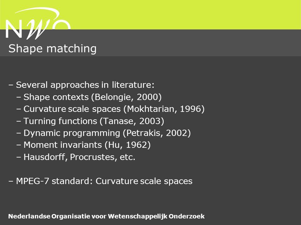 Nederlandse Organisatie voor Wetenschappelijk Onderzoek Shape matching –Several approaches in literature: –Shape contexts (Belongie, 2000) –Curvature