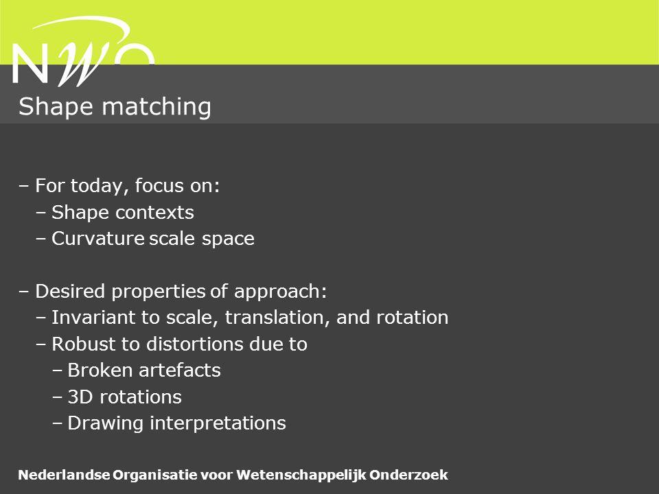 Nederlandse Organisatie voor Wetenschappelijk Onderzoek Shape matching –For today, focus on: –Shape contexts –Curvature scale space –Desired propertie